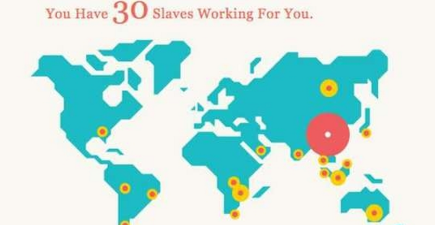 Slavery Footprint Eco fashion 3